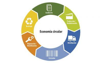 Economía circular, residuo cero y contratación pública verde