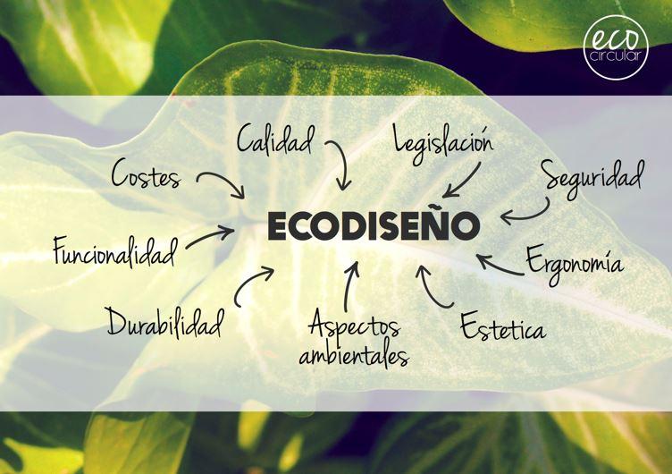 sostenibilidad en las empresas pasa por el ecodiseño