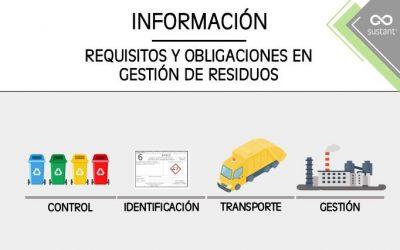 Requisitos básicos en Gestión de Residuos
